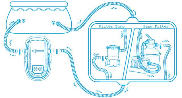 installation-rechauffeur-electrique-bestway