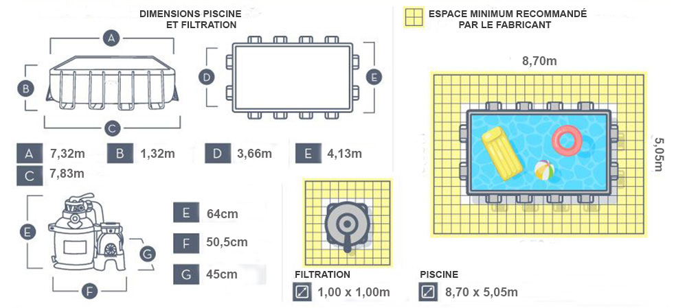 Dimensions piscine tubulaire rectangulaire bestway 7,32 x 3,66 x 1,32m