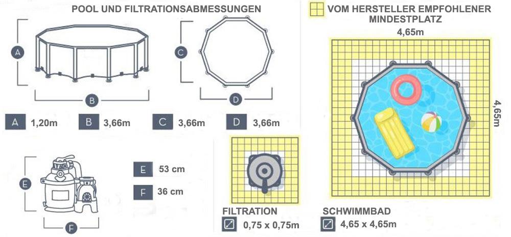 piscine hydrium 3.60 x 1.20m