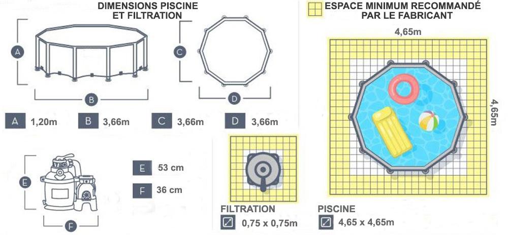 piscine tubulaire ronde hydrium bestway