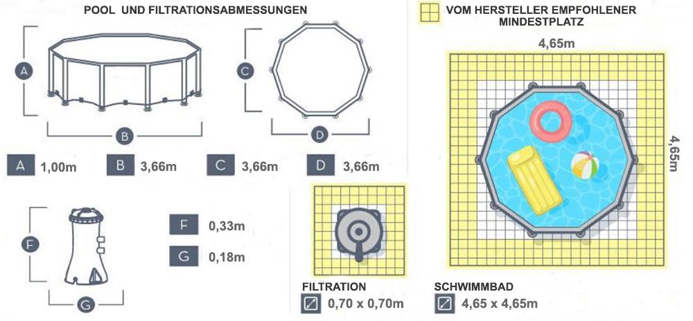 maße-bestway-steel-pro-max-rundrohrpool-3,66-x-1,00m