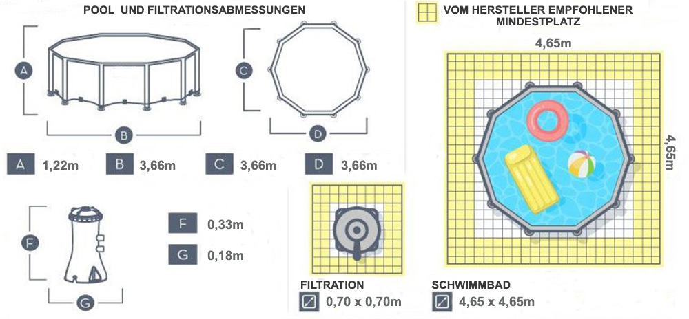 diemsnions piscine steel pro max De 3,66 x 1,22m
