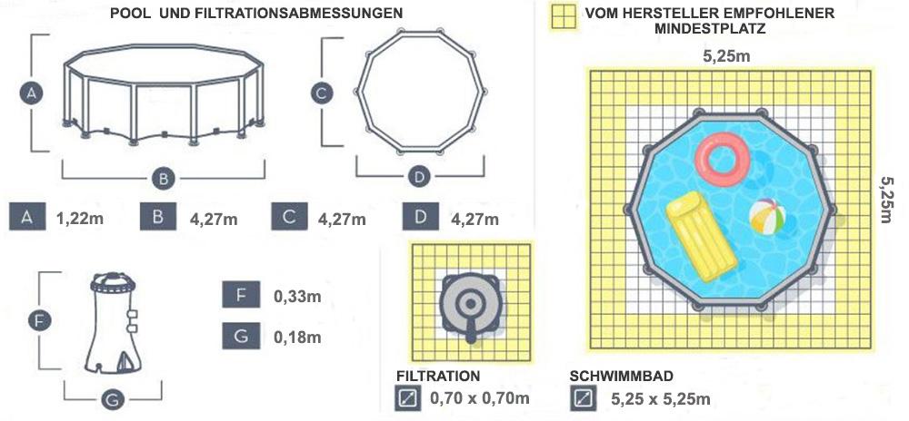 dimensions 4,27 x 1,22m