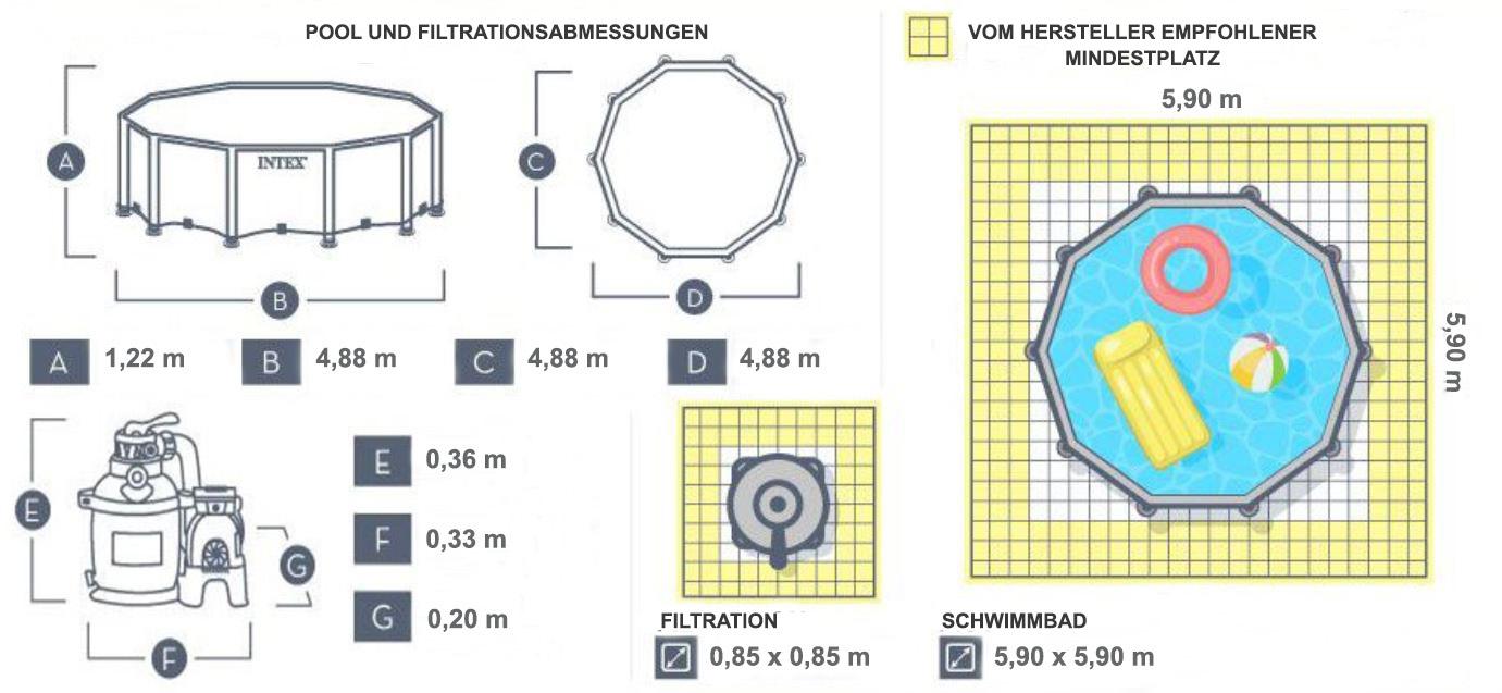 abmessungen steel pro max 4,88 x 1,22m