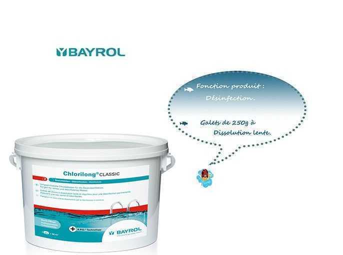 chlorilong classic bayrol, anciennement chlorilong 250g bayrol