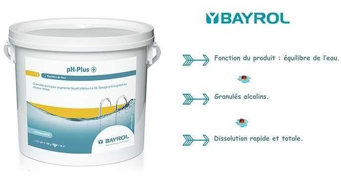 ph plus bayrol, equilibre de l'eau, traitement piscine