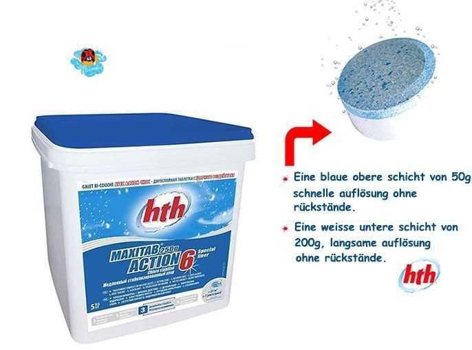 hth, action 6, maxitab