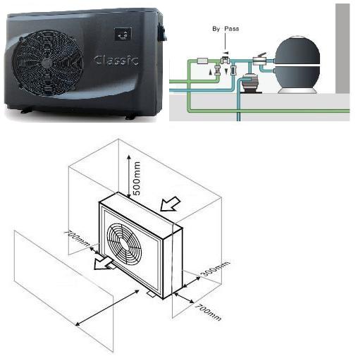 installation pompe à chaleur hayward classic