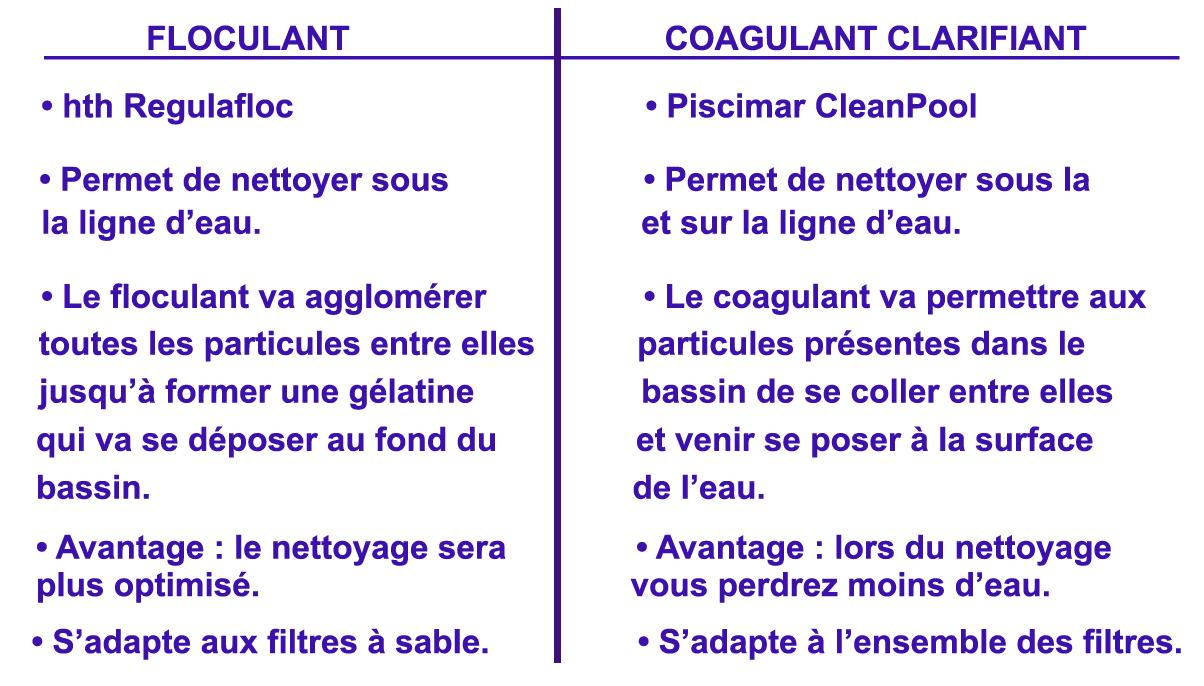 cleanpool mini piscimar