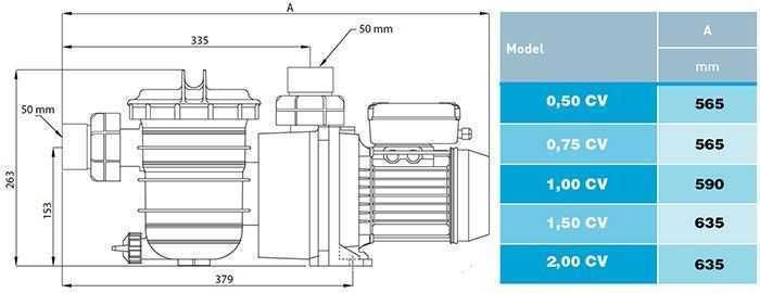 dimensions pompe swimmey