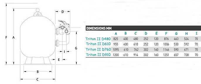 dimensions triton II,