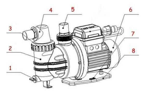pompe de filtration piscine steinbach, pompe piscine steinbach, pompe steinbach sps