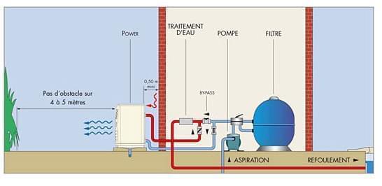 installation pompe à chaleur z200 defrost