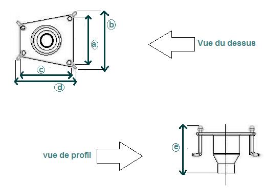 dimensions ancrage cascade mini bali
