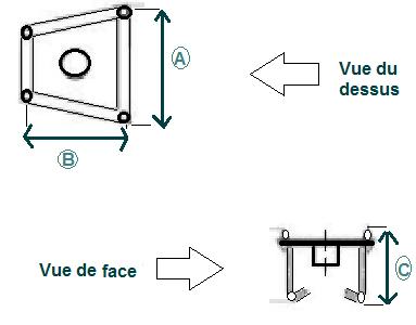 ancrage dimensions