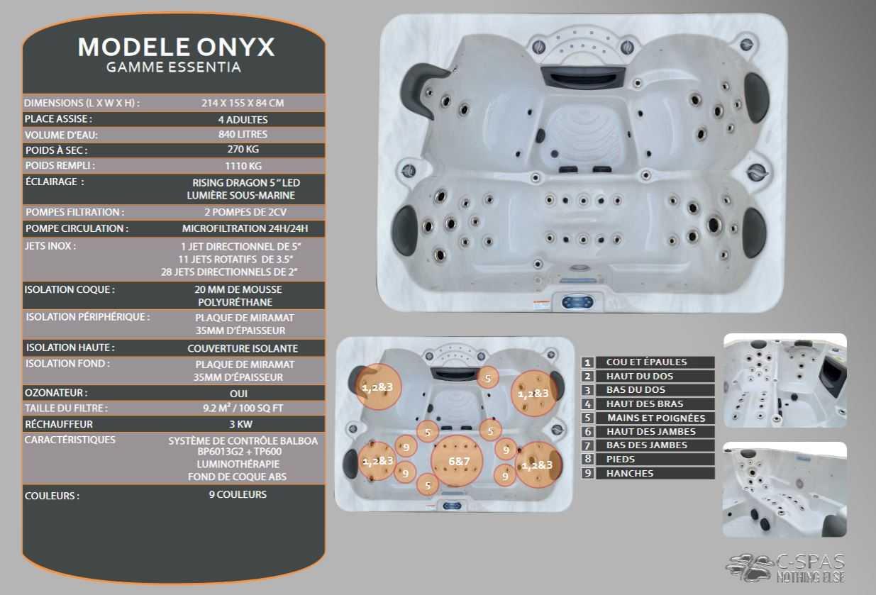 caractéristiques pour cspas onyx