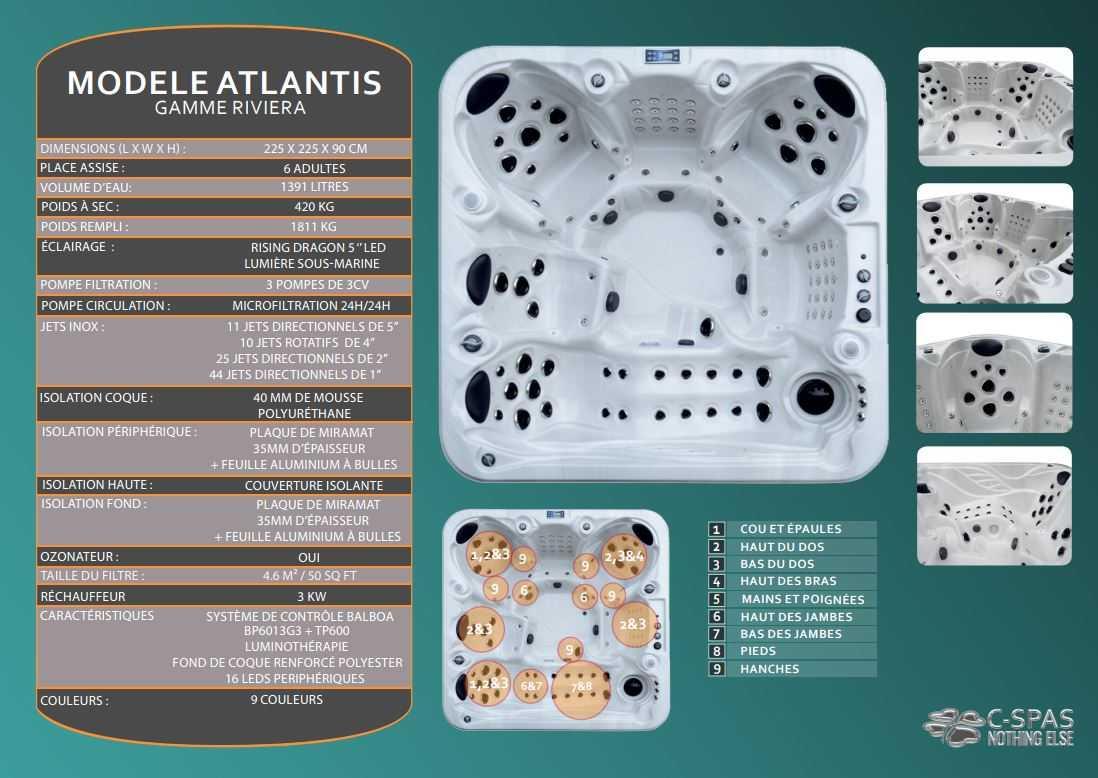 caractéristiques spa atlantis