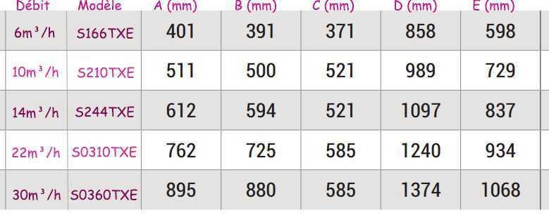 dimensions filtre hayward pro top