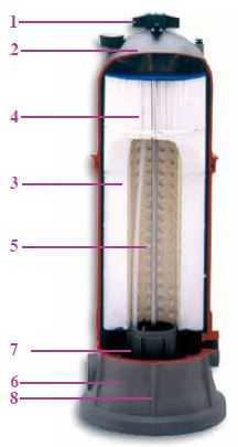 composition d'un filtre à cartouche hayward