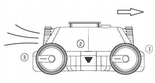 propulsion par jet, mouvement robot poolrunner s63