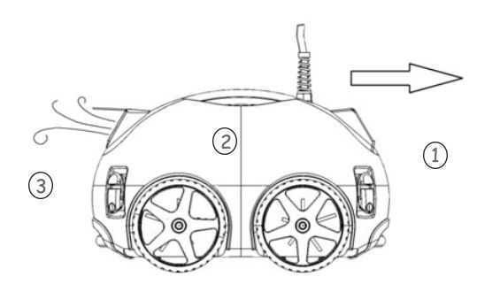 propulsion par jet, fonctionnement robot poolrunner