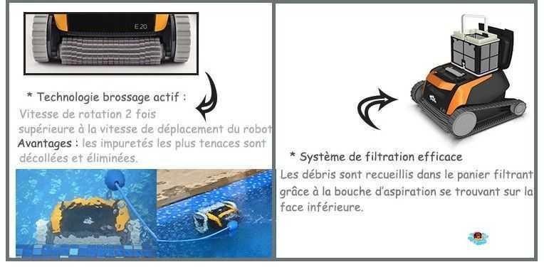 système de filtration, technologie brossage actif, robot dolphin, robot maytronics