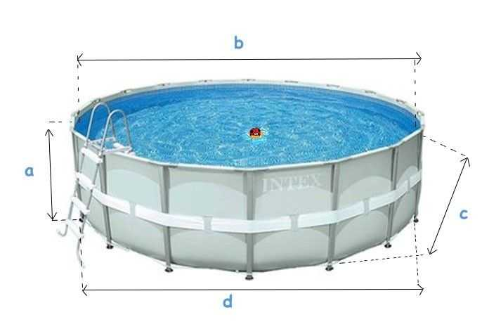 piscine ultra frame, piscine hors sol, piscine intex
