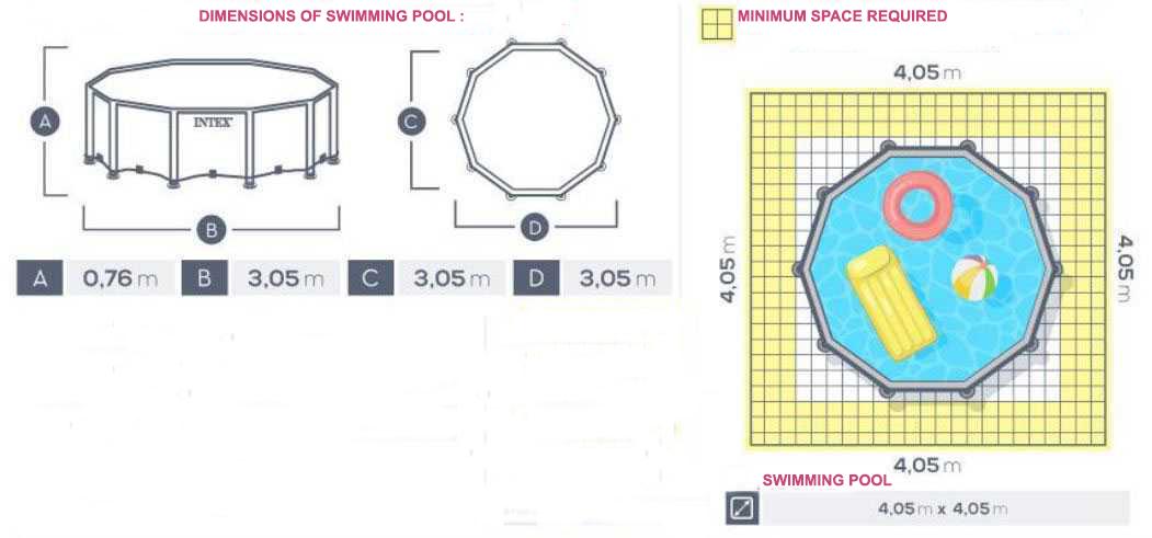 dimensions prism frame 305 x 76cm