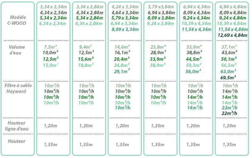 piscine cwood rectangulaire hauteur 135cm